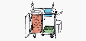Configuration chariot de nettoyage 2